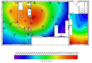 Floor Elevation Survey
